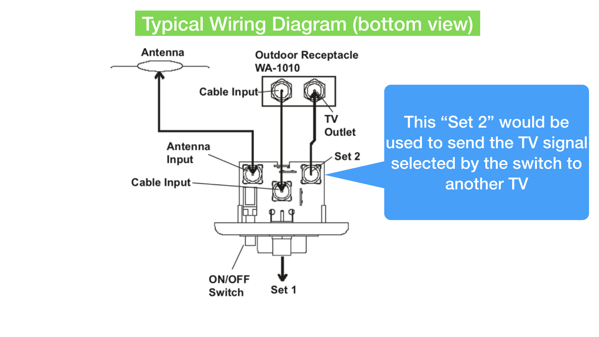 rv antenna and cable switch house tv antenna wiring diagram 97 toyota power antenna wiring diagram #14