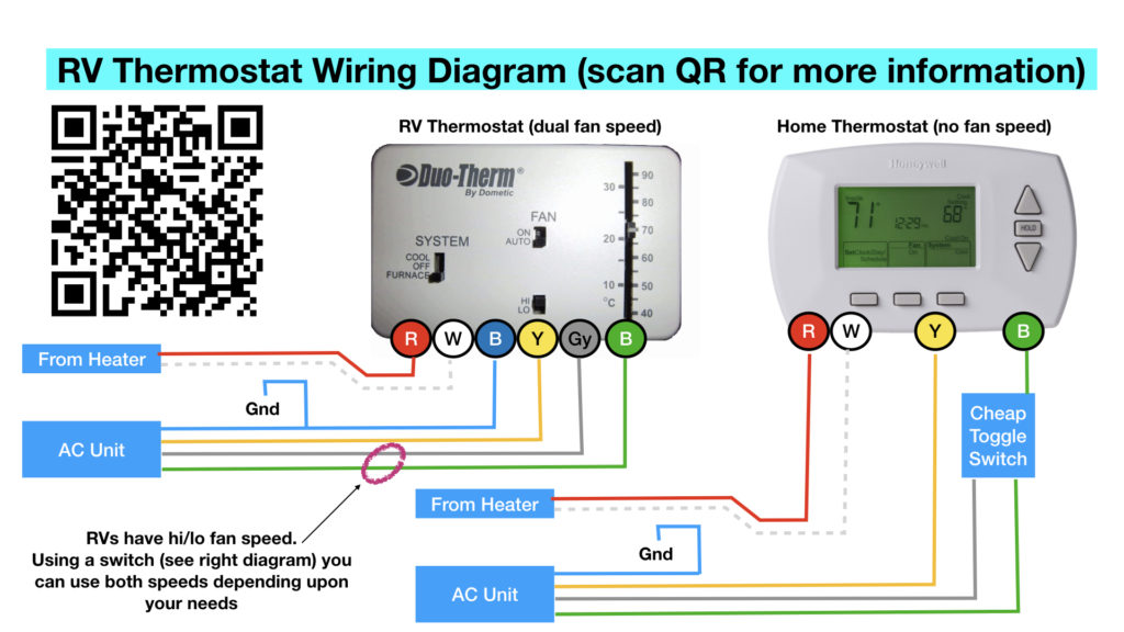 Rv thermostat the big thermostat info page 100% free 4 wire thermostat wiring diagram rv thermostat wiring diagram with conversion for home thermostat